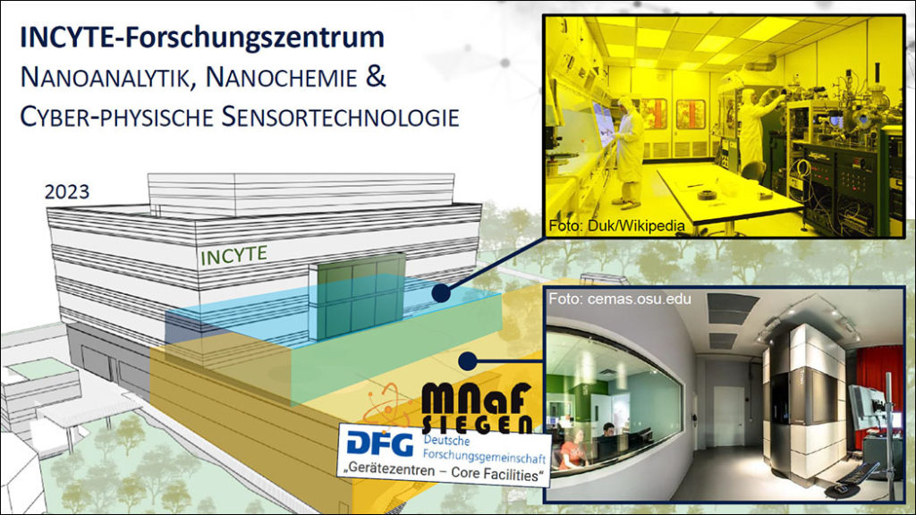 INCYTE research center